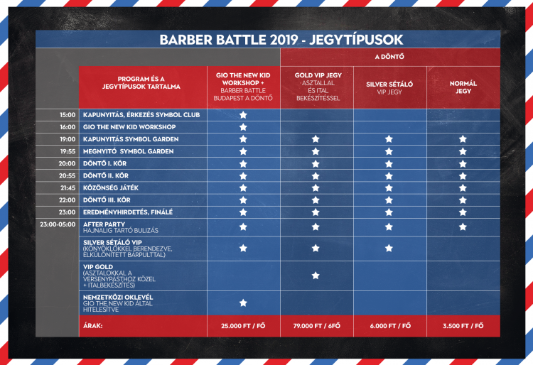 Barber Battle Budapest, Gio, fodrász verseny, Bwnet online időpontfoglaló program