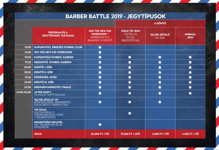 Barber Battle Budapest 2019, fodrászverseny, jegyvásárlás, jegytípusok, bwnet online időpontfoglaló program