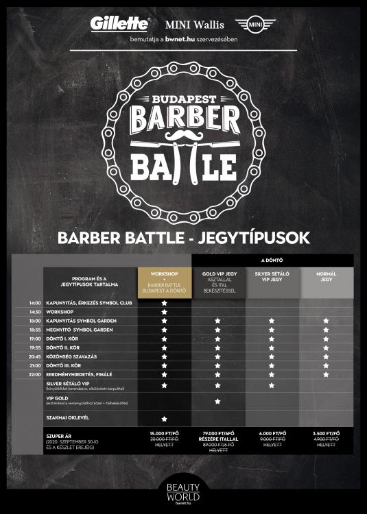 Barber Battle Budapest jegyek_2020 bwnet_online időpontfoglaló program szépségszalonoknak